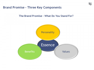 Brand Promise 300x225